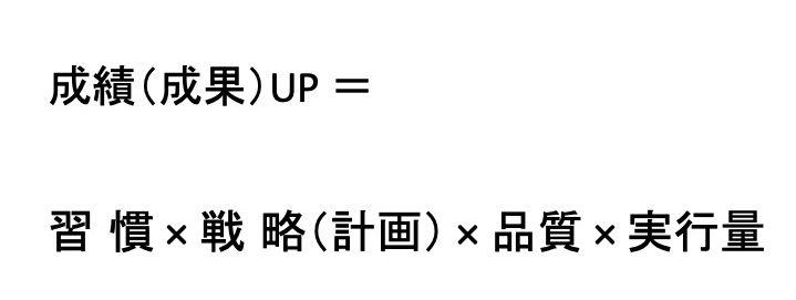 成績UPの方程式